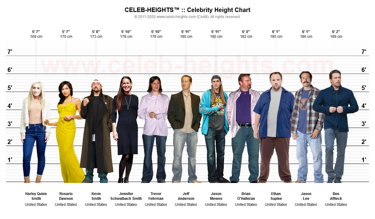 Ethan Suplee on Height Chart