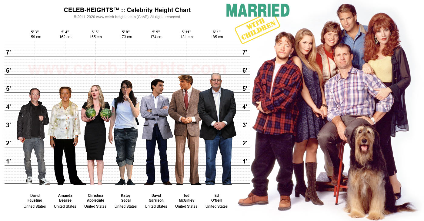 Ted McGinley on Height Chart